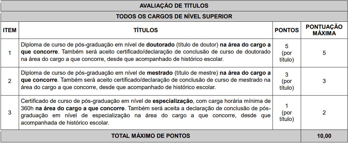 prova de titulos 1 18 - Concurso Prefeitura de Macaíba - RN: Inscrições abertas