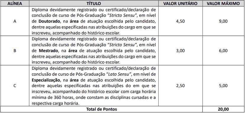 prova de titulos 1 20 - Concurso Prefeitura Tamboara-PR 2020/2021: Inscrições encerradas