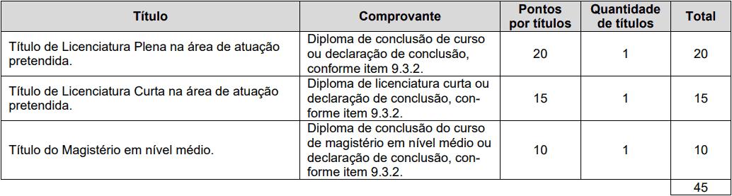 prova de titulos 1 22 - Processo Seletivo Prefeitura de Blumenau-SC