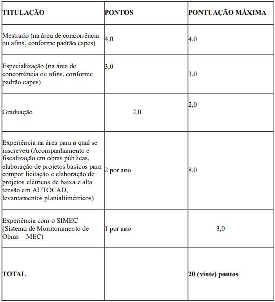 prova de titulos 1 24 - Processo Seletivo SEDUC do Piauí