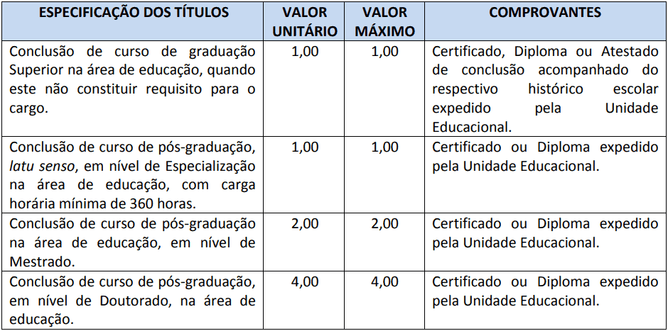 prova de titulos 1 28 - Concurso Santana do Livramento - RS: Provas dia 10/01/21