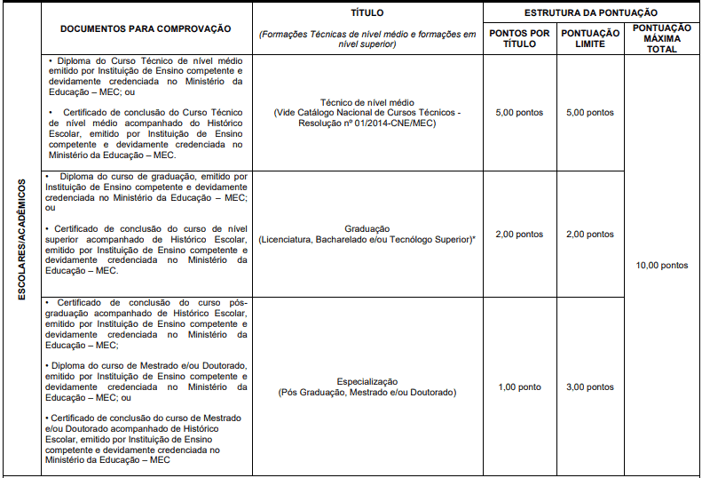 prova de titulos 1 29 - Processo Seletivo Prefeitura de Londrina-PR