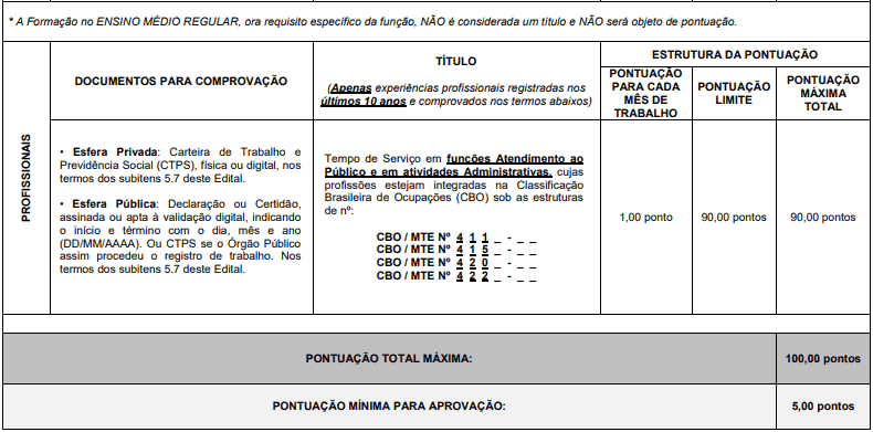 prova de titulos 1 30 - Processo Seletivo Prefeitura de Londrina-PR