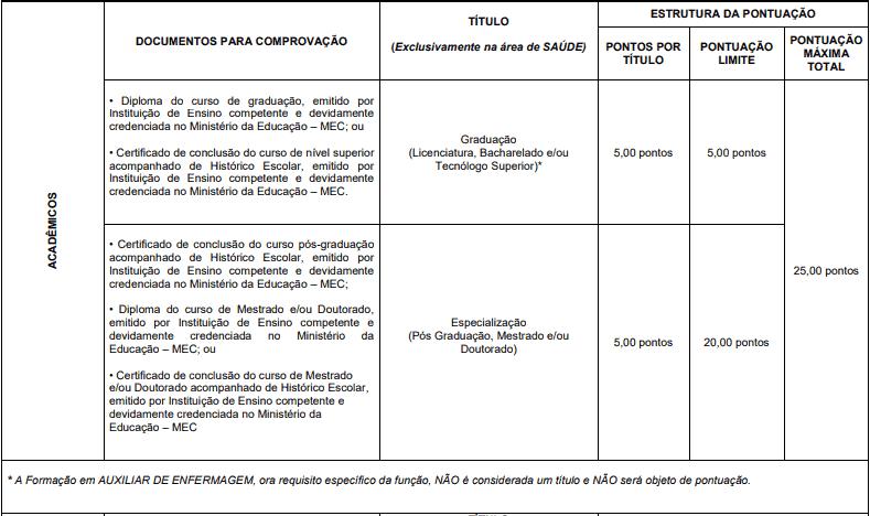 prova de titulos 1 31 - Processo Seletivo Prefeitura de Londrina-PR