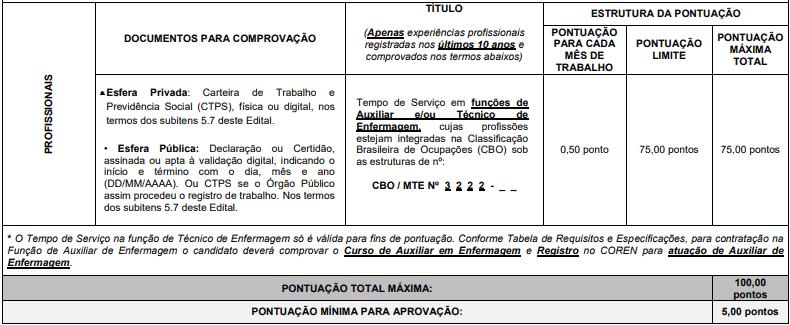 prova de titulos 1 32 - Processo Seletivo Prefeitura de Londrina-PR