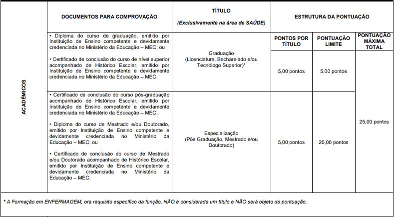 prova de titulos 1 33 - Processo Seletivo Prefeitura de Londrina-PR