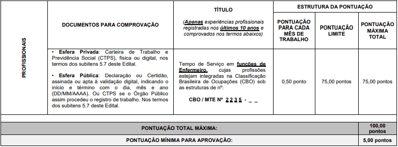 prova de titulos 1 34 - Processo Seletivo Prefeitura de Londrina-PR