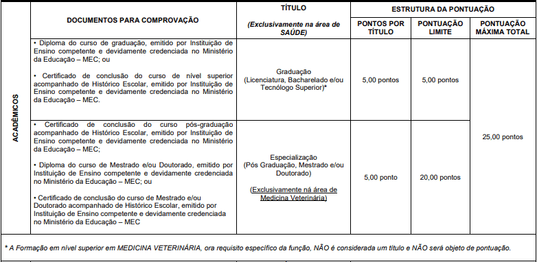 prova de titulos 1 35 - Processo Seletivo Prefeitura de Londrina-PR