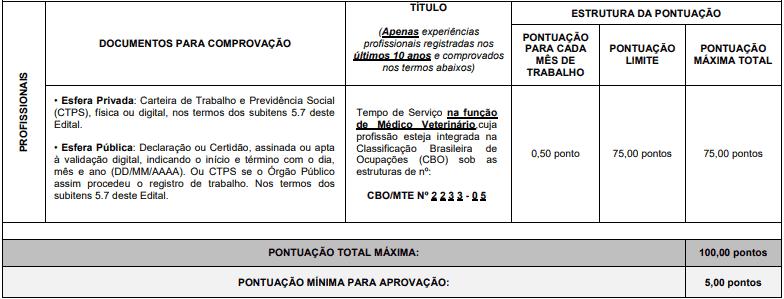 prova de titulos 1 36 - Processo Seletivo Prefeitura de Londrina-PR