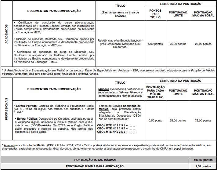 prova de titulos 1 37 - Processo Seletivo Prefeitura de Londrina-PR