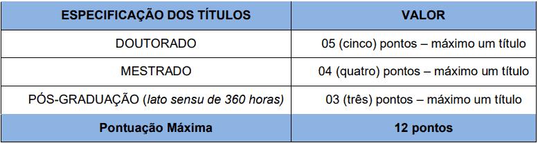 prova de titulos 1 38 - Processo Seletivo Prefeitura de Pratânia-SP