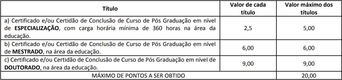 prova de titulos 10 - Concurso São José das Palmeiras PR