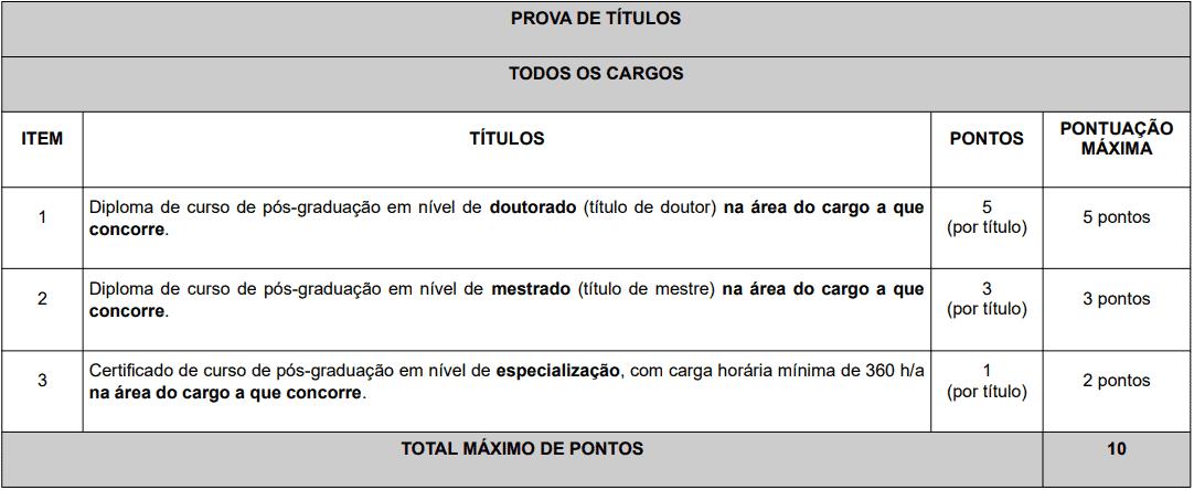 prova de titulos 11 - Concurso Prefeitura de Teresópolis RJ: Inscrições abertas