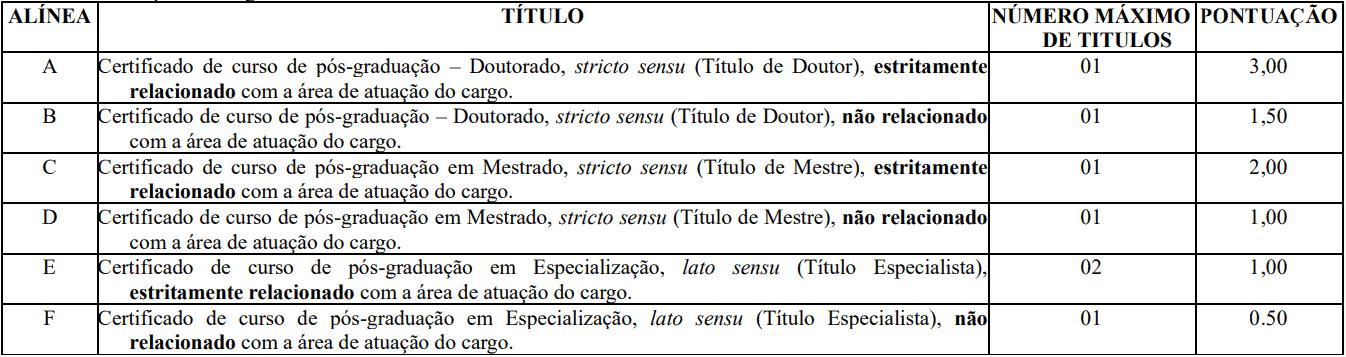prova de titulos 12 - Concurso Prefeitura de Crato - CE: Inscrições Abertas para 387 vagas!