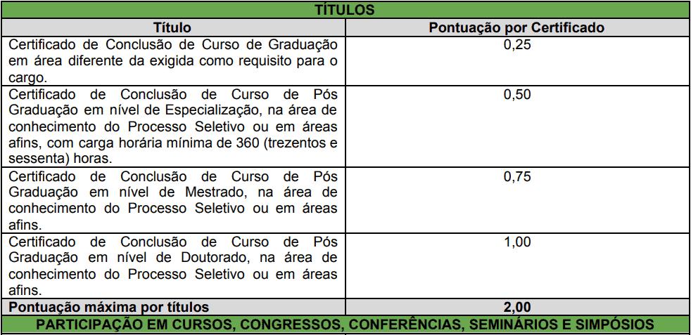 prova de titulos 17 - Processo Seletivo Prefeitura de Irineópolis SC: Inscrições abertas
