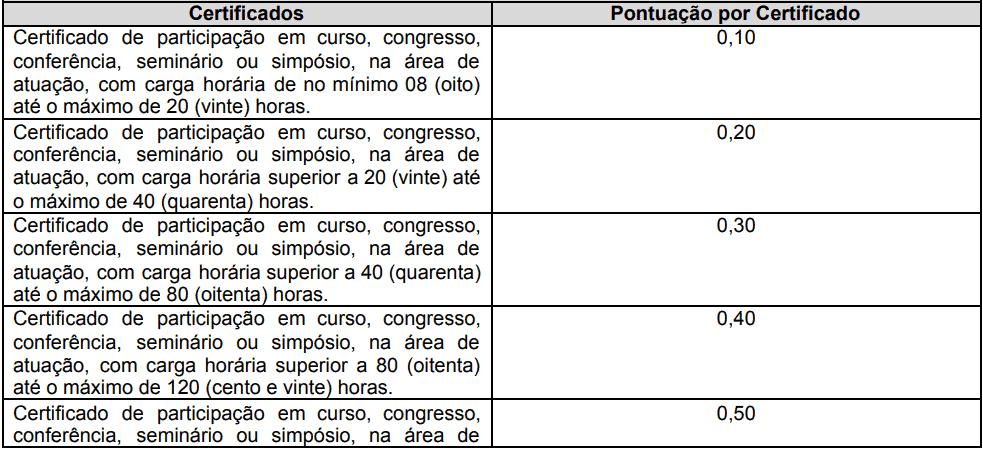 prova de titulos 18 - Processo Seletivo Prefeitura de Irineópolis SC: Inscrições abertas