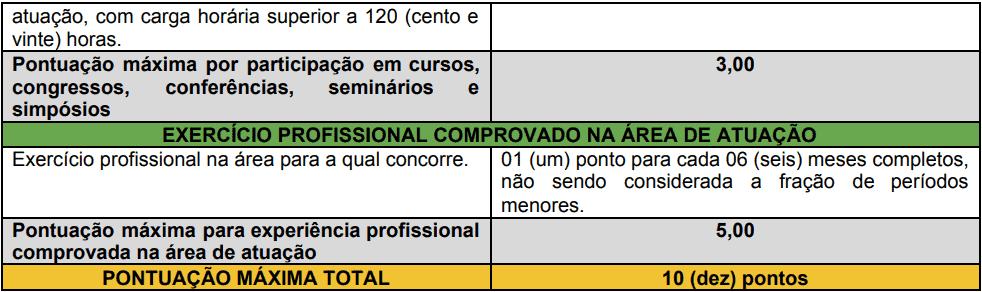 prova de titulos 19 - Processo Seletivo Prefeitura de Irineópolis SC: Inscrições abertas