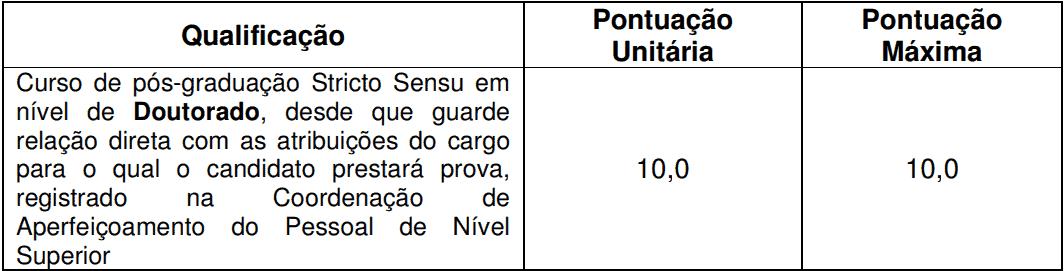 prova de titulos 20 - Concurso São José do Vale do Rio Preto RJ: Inscrições abertas