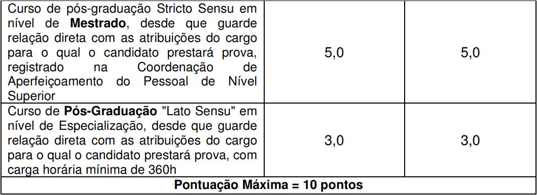 prova de titulos 21 - Concurso São José do Vale do Rio Preto RJ: Inscrições abertas