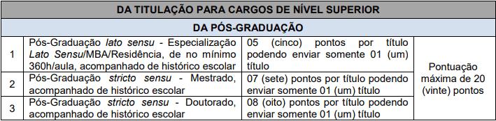 prova de titulos 6 - Concurso Prefeitura de Nova Esperança do Sul RS: Provas dia 20/12
