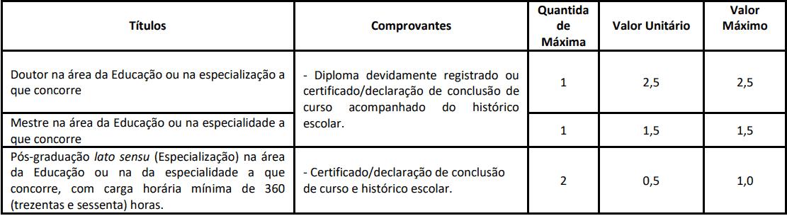 prova de titulos 9 - Concurso Prefeitura de Marília SP - Educação: Provas dia 21/02/21