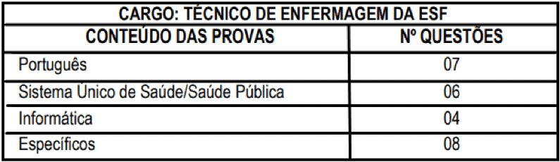 provas objetivas 1 100 - Concurso Prefeitura de Ouro Fino MG: Inscrições encerradas