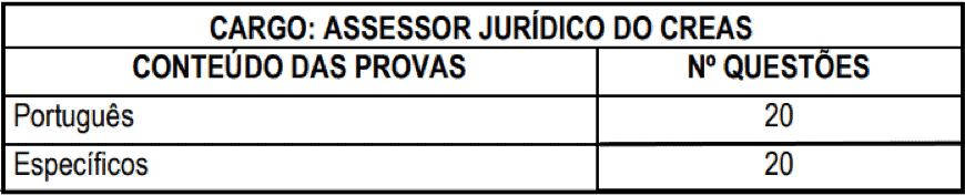 provas objetivas 1 101 - Concurso Prefeitura de Ouro Fino MG: Inscrições encerradas