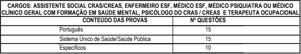 provas objetivas 1 102 - Concurso Prefeitura de Ouro Fino MG: Inscrições encerradas