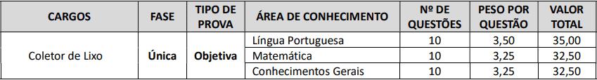 provas objetivas 1 103 - Concurso Prefeitura Tamboara-PR 2020/2021: Inscrições encerradas