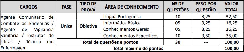 provas objetivas 1 106 - Concurso Prefeitura Tamboara-PR 2020/2021: Inscrições encerradas