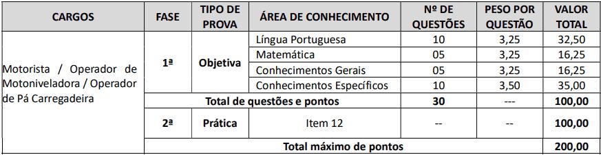 provas objetivas 1 107 - Concurso Prefeitura Tamboara-PR 2020/2021: Inscrições encerradas