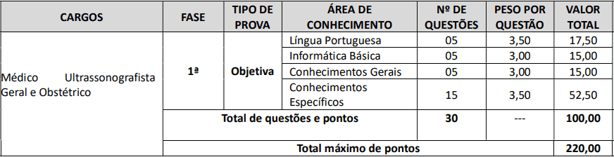 provas objetivas 1 108 - Concurso Prefeitura Tamboara-PR 2020/2021: Inscrições encerradas