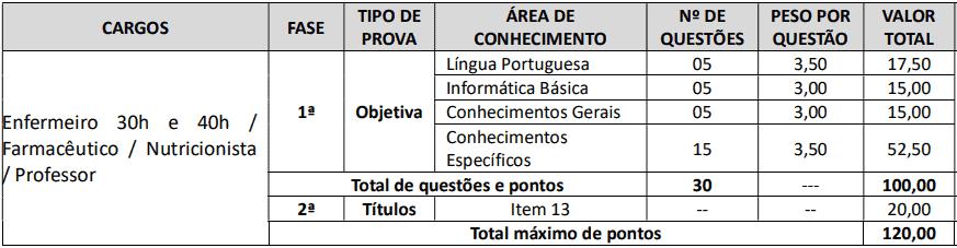 provas objetivas 1 109 - Concurso Prefeitura Tamboara-PR 2020/2021: Inscrições encerradas