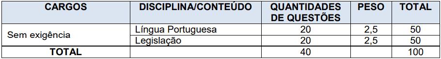 provas objetivas 1 110 - Concurso Santana do Livramento - RS: Provas dia 10/01/21