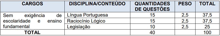 provas objetivas 1 111 - Concurso Santana do Livramento - RS: Provas dia 10/01/21