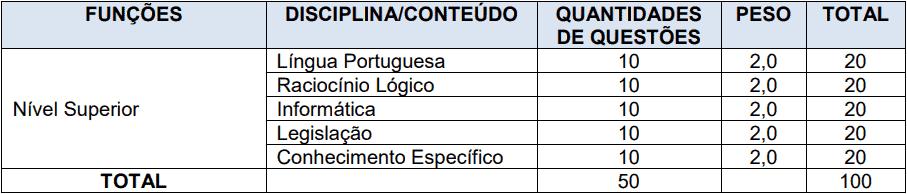 provas objetivas 1 113 - Concurso Santana do Livramento - RS: Provas dia 10/01/21