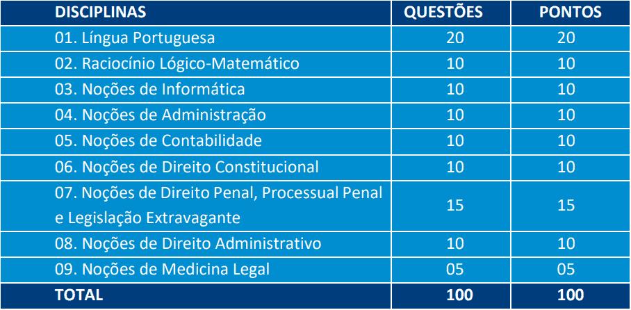 provas objetivas 1 115 - Concurso Policia Civil RN com 301 vagas: Provas previstas para dia 07/03/21