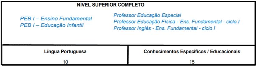 provas objetivas 1 116 - Processo Seletivo Prefeitura de Pratânia-SP