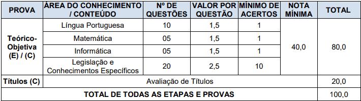 provas objetivas 1 12 - Concurso Prefeitura de Nova Esperança do Sul RS: Provas dia 20/12