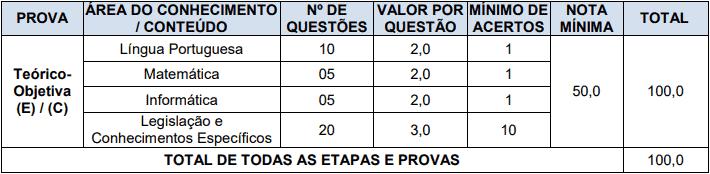 provas objetivas 1 13 - Concurso Prefeitura de Nova Esperança do Sul RS: Provas dia 20/12