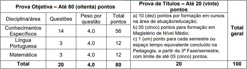 provas objetivas 1 18 - Processo Seletivo Prefeitura de Macieira SC