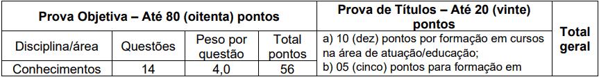 provas objetivas 1 19 - Processo Seletivo Prefeitura de Macieira SC