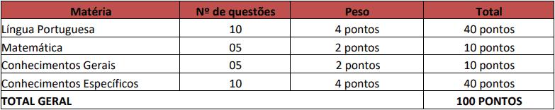 provas objetivas 1 2 - Concurso Barra do Bugres MT: Inscrições abertas com 173 vagas