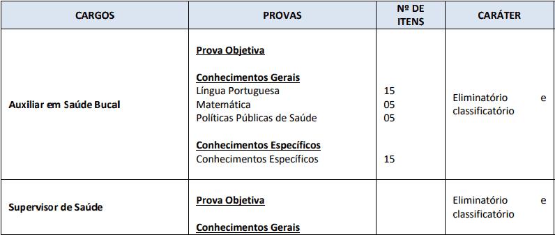 provas objetivas 1 27 - Concurso Prefeitura de Marília SP - Saúde: Provas dia 28/02/21