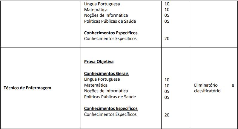 provas objetivas 1 28 - Concurso Prefeitura de Marília SP - Saúde: Provas dia 28/02/21