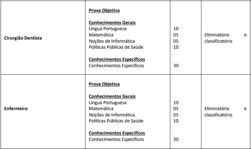 provas objetivas 1 29 - Concurso Prefeitura de Marília SP - Saúde: Provas dia 28/02/21