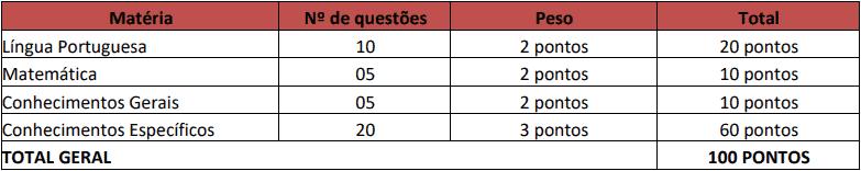 provas objetivas 1 3 - Concurso Barra do Bugres MT: Inscrições abertas com 173 vagas