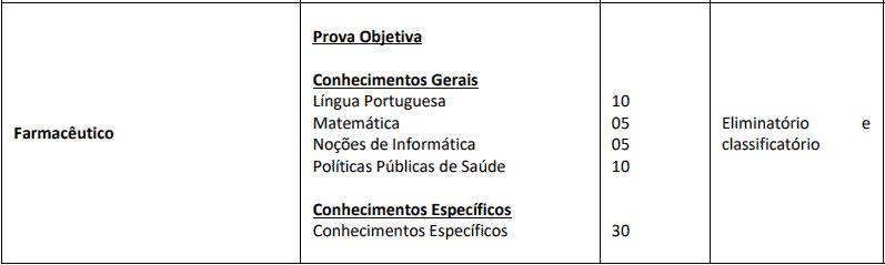 provas objetivas 1 30 - Concurso Prefeitura de Marília SP - Saúde: Provas dia 28/02/21