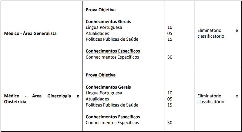 provas objetivas 1 31 - Concurso Prefeitura de Marília SP - Saúde: Provas dia 28/02/21