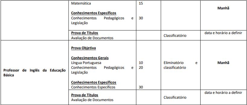 provas objetivas 1 36 - Concurso Prefeitura de Marília SP - Educação: Provas dia 21/02/21